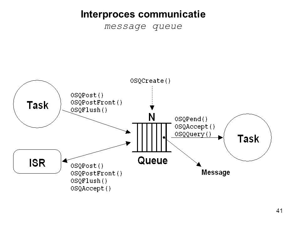 41 Interproces communicatie message queue