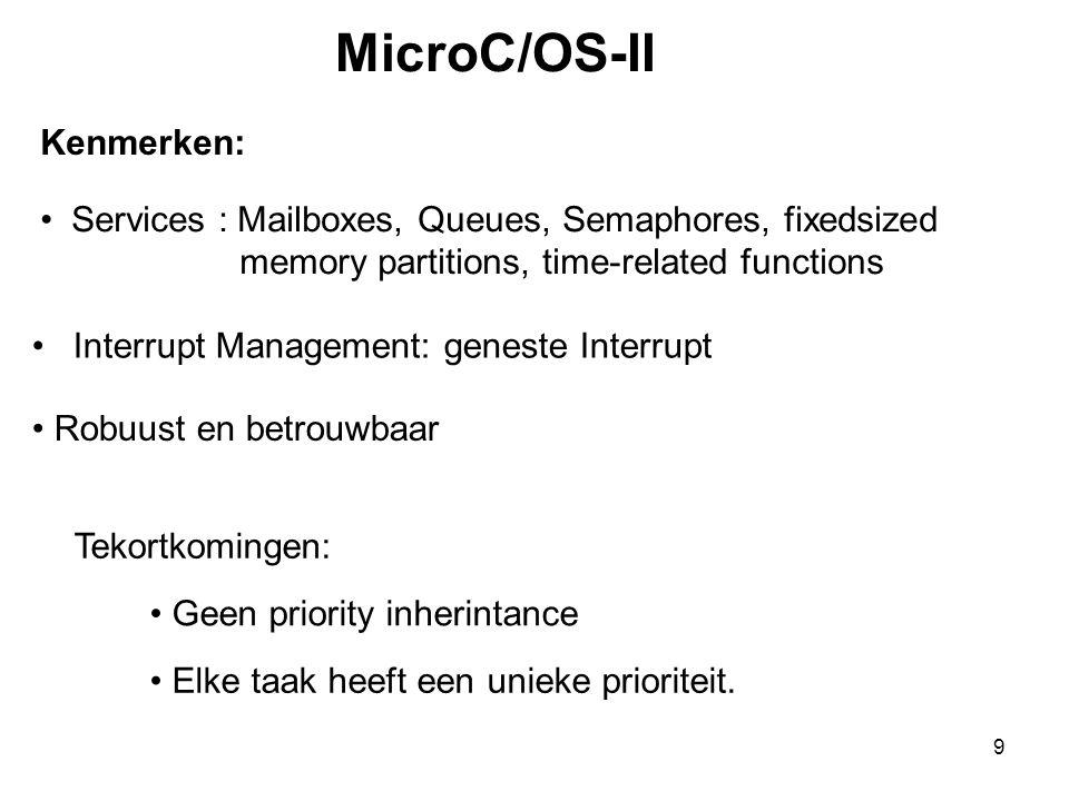 10 MicroC/OS-II architectuur