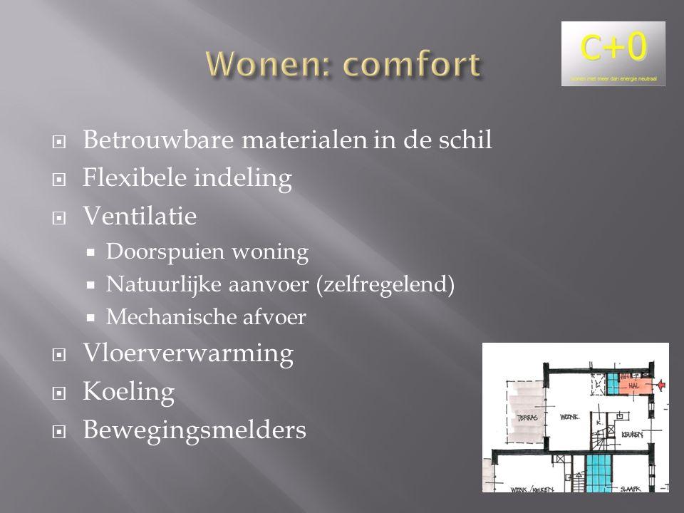  Betrouwbare materialen in de schil  Flexibele indeling  Ventilatie  Doorspuien woning  Natuurlijke aanvoer (zelfregelend)  Mechanische afvoer  Vloerverwarming  Koeling  Bewegingsmelders
