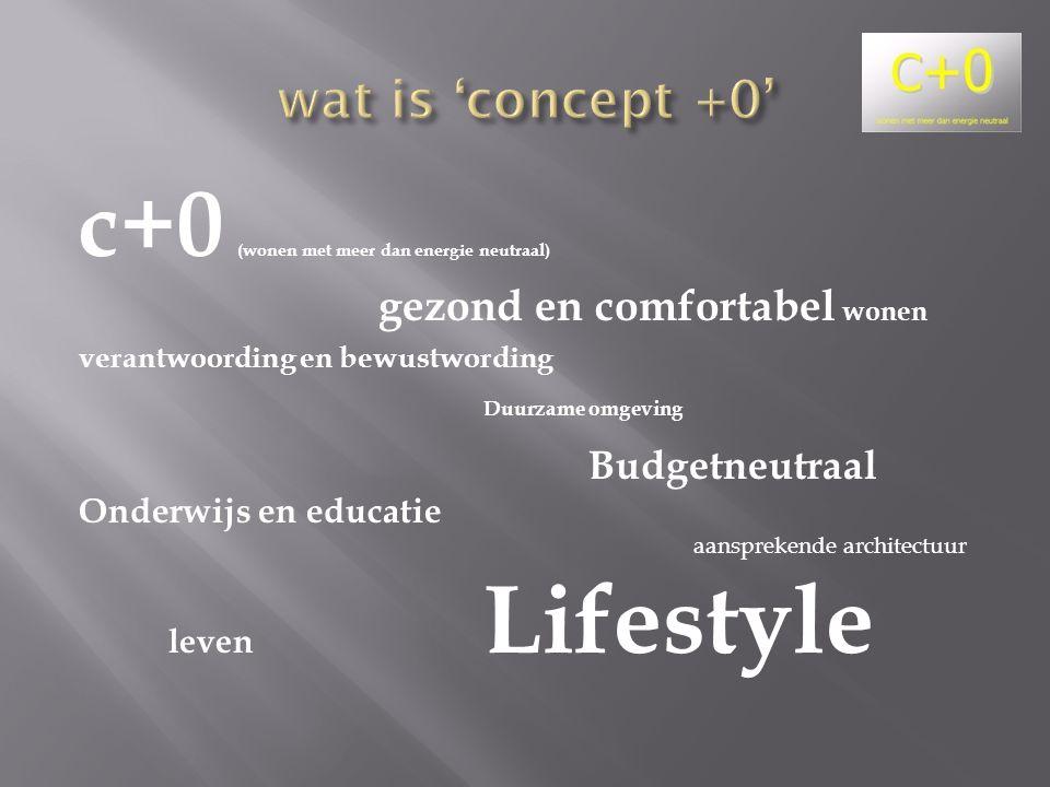 c+0 (wonen met meer dan energie neutraal) gezond en comfortabel wonen verantwoording en bewustwording Duurzame omgeving Budgetneutraal Onderwijs en ed