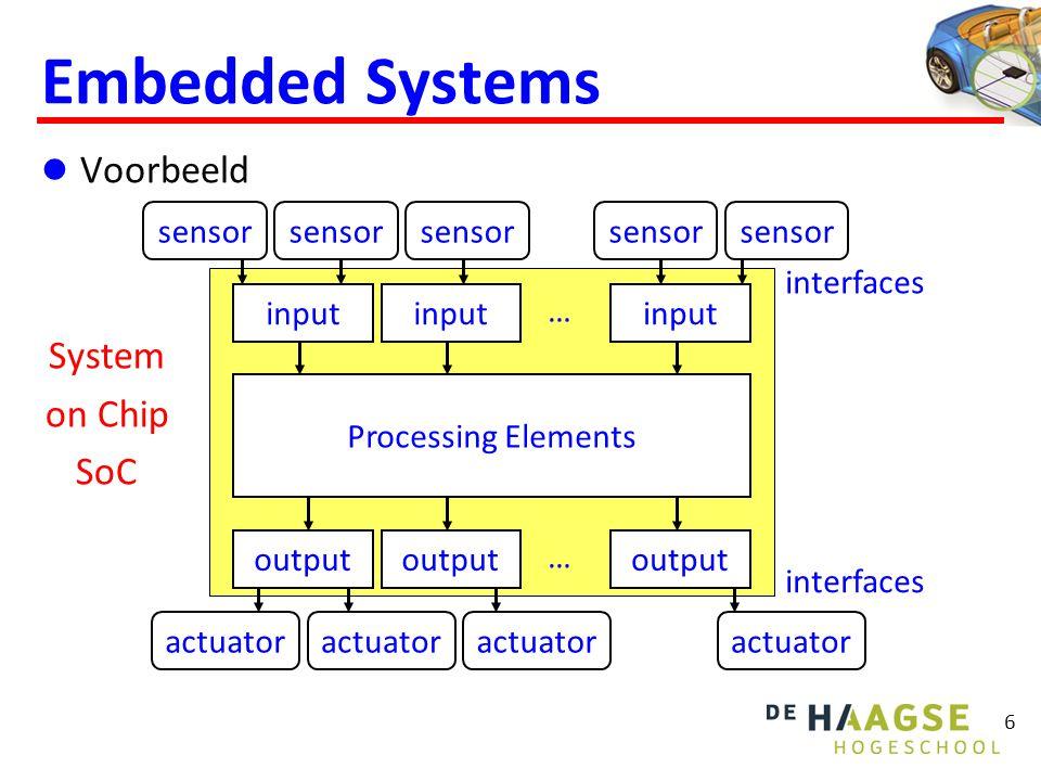 7 Electronic System Level Design