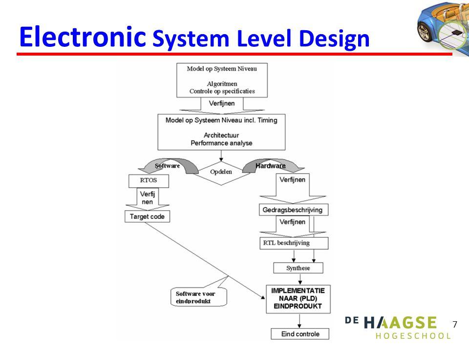 8 Inhoud Minor 3 vakken HM-ES-th1 en HM-ES-pr1 Hardware/Software Codesign with SystemC Bd HM-ES-th2 en HM-ES-pr2 Electronic System Level Design and Verification Bd HM-ES-th3 en HM-ES-pr3 Embedded Software Vi Project HM-ES-pj1 Project Embedded Systems In plaatje op vorige sheet kan ik de inhoud van en de samenhang van de vakken laten zien