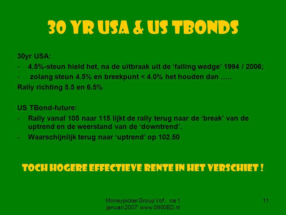 Moneypicker Group Vof, na 1 januari 2007: www.0900ED.nl 11 30 yr USA & US TBonds 30yr USA: -4.5%-steun hield het, na de uitbraak uit de 'falling wedge' 1994 / 2006; - zolang steun 4.5% en breekpunt < 4.0% het houden dan …..