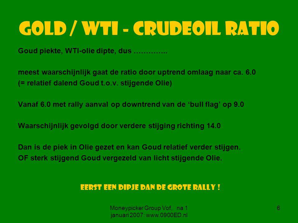 6 Gold / WTI - crudeoil ratio Goud piekte, WTI-olie dipte, dus …………..