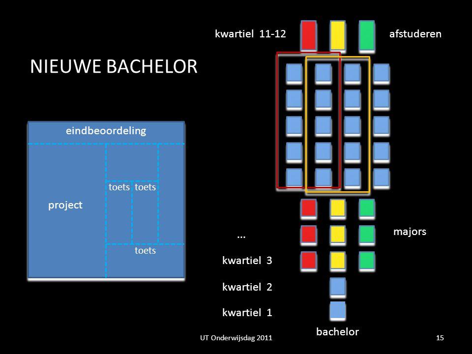 NIEUWE BACHELOR UT Onderwijsdag 201115 bachelor kwartiel 1 kwartiel 2 kwartiel 3... kwartiel 11-12afstuderen majors eindbeoordeling project toets