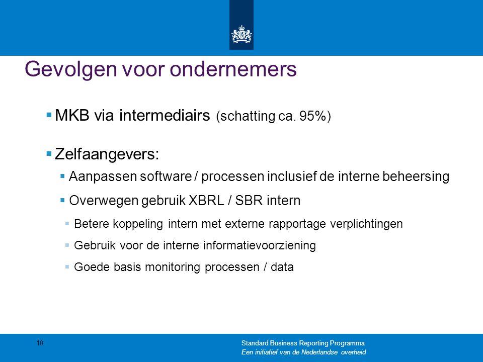 Gevolgen voor ondernemers  MKB via intermediairs (schatting ca.