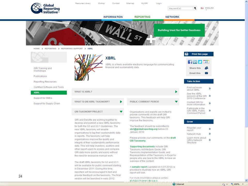 24Standard Business Reporting Programma Een initiatief van de Nederlandse overheid