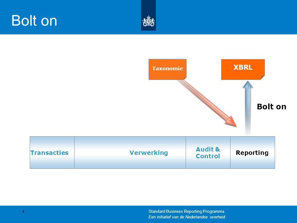 Reporting Financiële administratie Taxonomie XBRL Bolt on 4 TransactiesVerwerking Audit & Control Standard Business Reporting Programma Een initiatief van de Nederlandse overheid