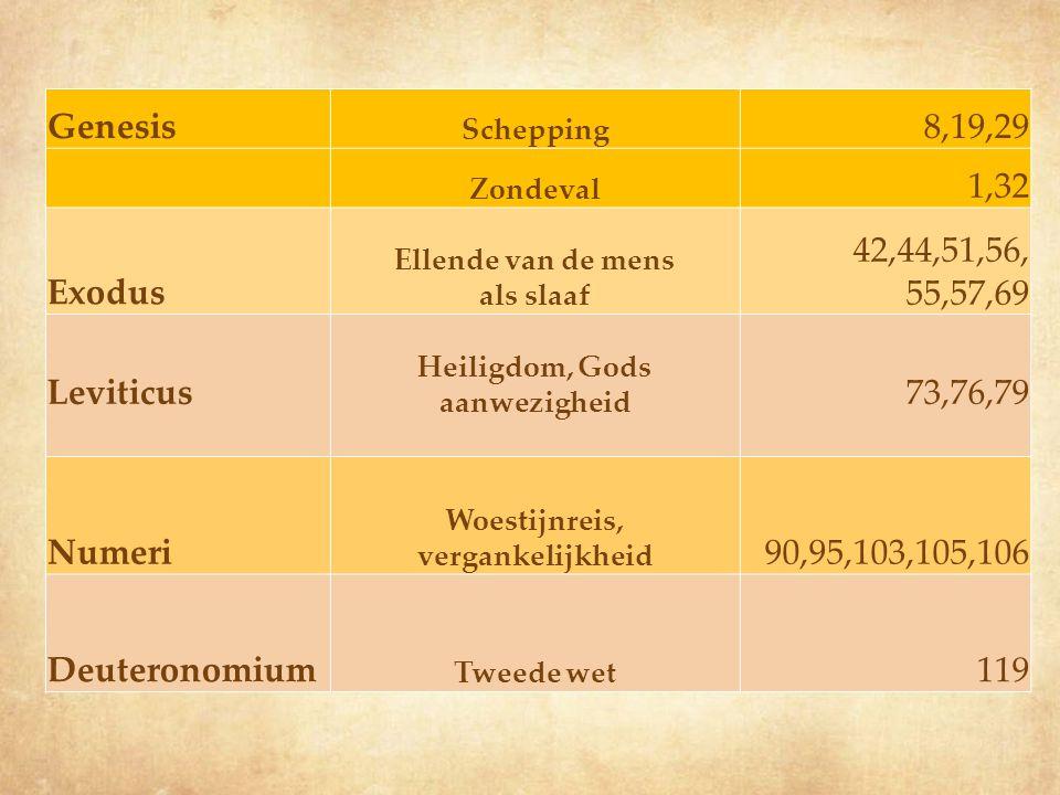 Genesis Schepping 8,19,29 Zondeval 1,32 Exodus Ellende van de mens als slaaf 42,44,51,56, 55,57,69 Leviticus Heiligdom, Gods aanwezigheid 73,76,79 Numeri Woestijnreis, vergankelijkheid 90,95,103,105,106 Deuteronomium Tweede wet 119