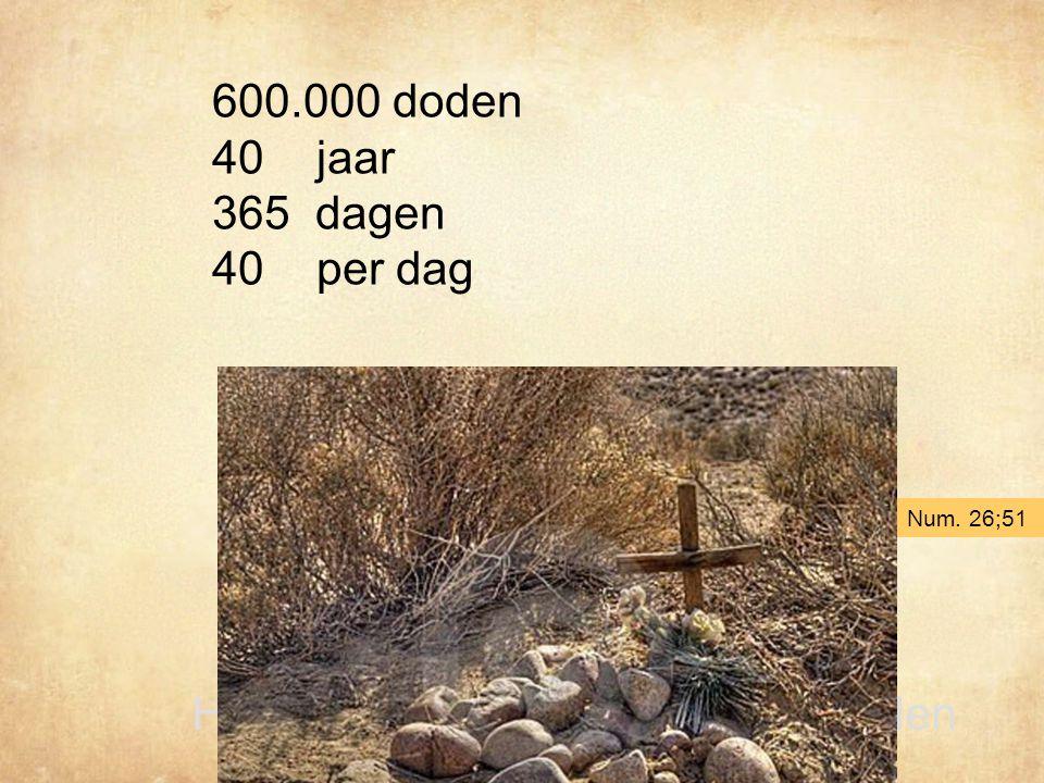 Hosea 14;10..wandelen en struikelen 600.000 doden 40 jaar 365 dagen 40per dag Num. 26;51