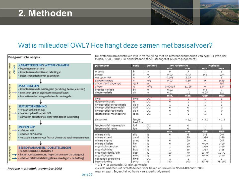 June 20 2008 2. Methoden Wat is milieudoel OWL? Hoe hangt deze samen met basisafvoer?