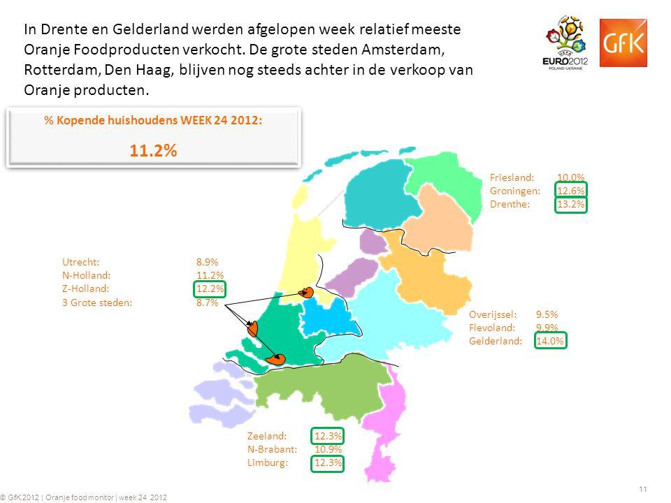 11 © GfK 2012 | Oranje food monitor | week 24 2012 % Kopende huishoudens WEEK 24 2012: 11.2% % Kopende huishoudens WEEK 24 2012: 11.2% Friesland:10.0% Groningen:12.6% Drenthe:13.2% Overijssel:9.5% Flevoland:9.9% Gelderland:14.0% Zeeland:12.3% N-Brabant:10.9% Limburg:12.3% Utrecht:8.9% N-Holland:11.2% Z-Holland: 12.2% 3 Grote steden: 8.7% In Drente en Gelderland werden afgelopen week relatief meeste Oranje Foodproducten verkocht.
