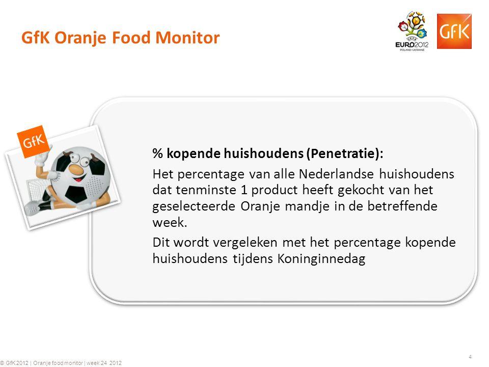 4 © GfK 2012 | Oranje food monitor | week 24 2012 % kopende huishoudens (Penetratie): Het percentage van alle Nederlandse huishoudens dat tenminste 1 product heeft gekocht van het geselecteerde Oranje mandje in de betreffende week.
