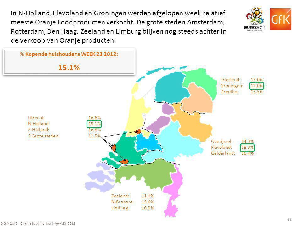 11 © GfK 2012 | Oranje food monitor | week 23 2012 % Kopende huishoudens WEEK 23 2012: 15.1% % Kopende huishoudens WEEK 23 2012: 15.1% Friesland:15.0% Groningen:17.0% Drenthe:15.5% Overijssel:14.3% Flevoland:18.3% Gelderland:16.4% Zeeland:11.1% N-Brabant:13.6% Limburg:10.9% Utrecht:16.6% N-Holland:19.1% Z-Holland: 16.8% 3 Grote steden: 11.5% In N-Holland, Flevoland en Groningen werden afgelopen week relatief meeste Oranje Foodproducten verkocht.
