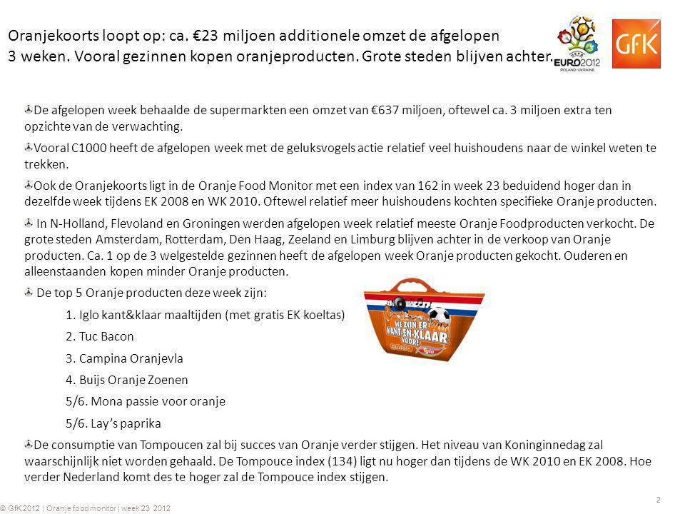 3 © GfK 2012 | Oranje food monitor | week 23 2012 Door middel van een vast pakket van Oranje gerelateerde foodproducten die in de supermarkten te koop zijn brengt GfK Panel Services Benelux wekelijks, zo lang Oranje in de race is, de Oranjekoorts in beeld.