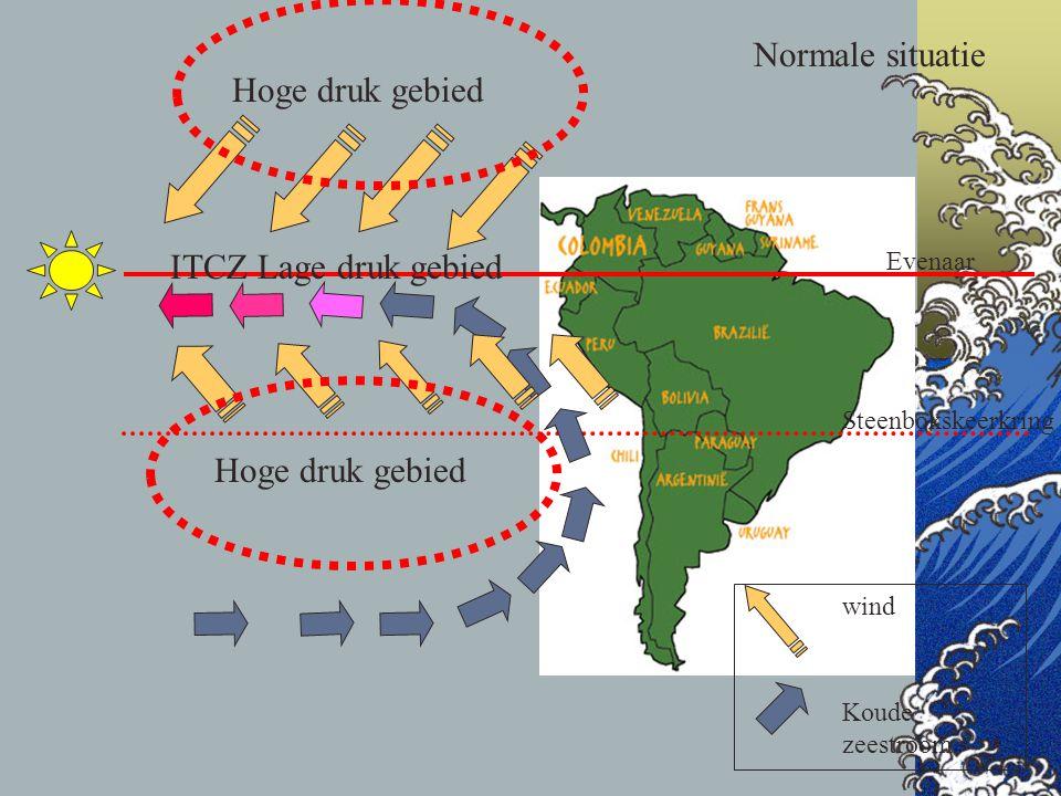 December.Zon boven Steenbokskeerkring. ITCZ verplaatst zich naar het zuidelijk halfrond.