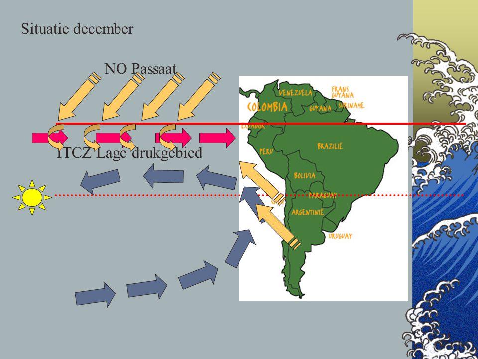 Situatie december ITCZ Lage drukgebied NO Passaat
