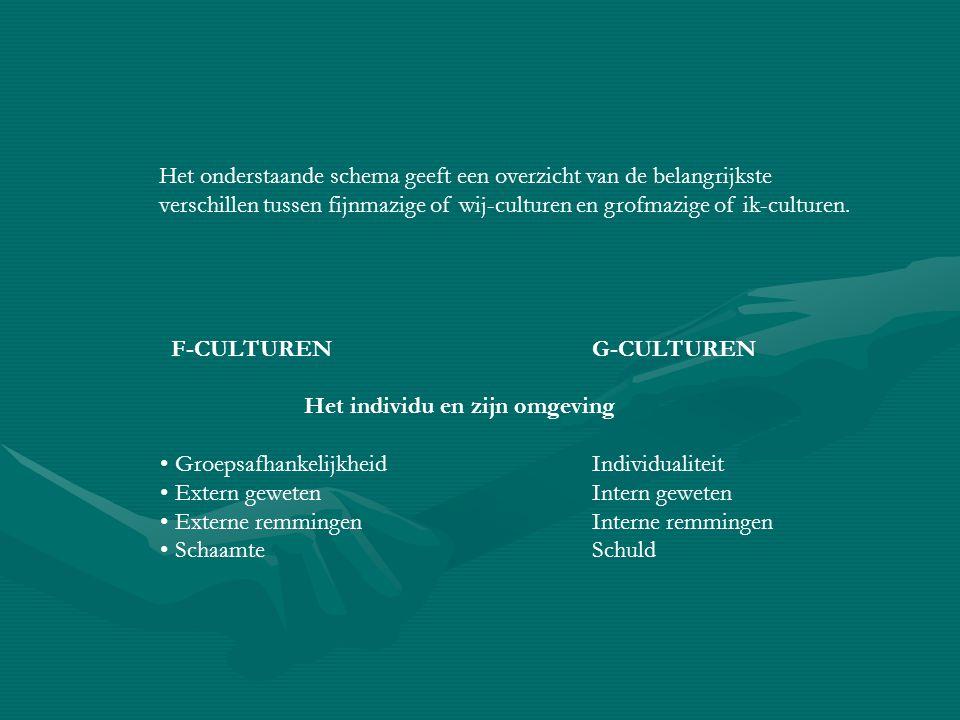 Het onderstaande schema geeft een overzicht van de belangrijkste verschillen tussen fijnmazige of wij-culturen en grofmazige of ik-culturen. F-CULTURE