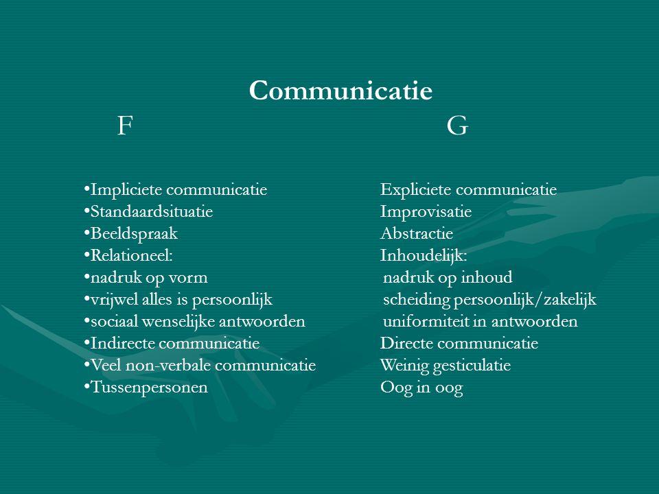 Communicatie FG Impliciete communicatie Expliciete communicatie Standaardsituatie Improvisatie Beeldspraak Abstractie Relationeel: Inhoudelijk: nadruk