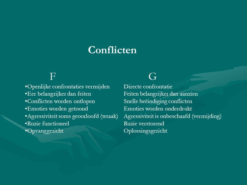 Conflicten FG Openlijke confrontaties vermijden Directe confrontatie Eer belangrijker dan feiten Feiten belangrijker dan aanzien Conflicten worden ont