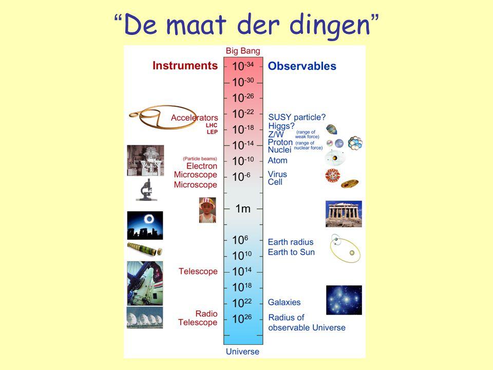 Elementaire deeltjes en de structuur van de materie elektron kern (licht, negatief geladen) (massief, positief geladen) 1 Å = 10 -10 m