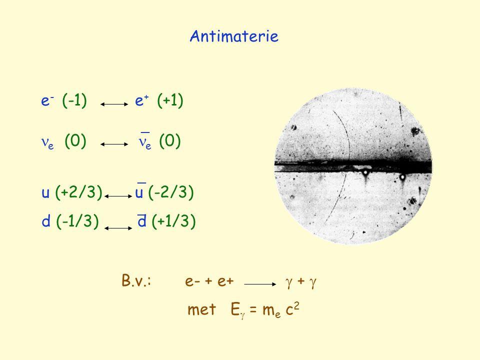 Antimaterie e - (-1) e + (+1) e (0) e (0) u (+2/3) u (-2/3) d (-1/3) d (+1/3) _ _ _ B.v.: e- + e+  +  met E  = m e c 2
