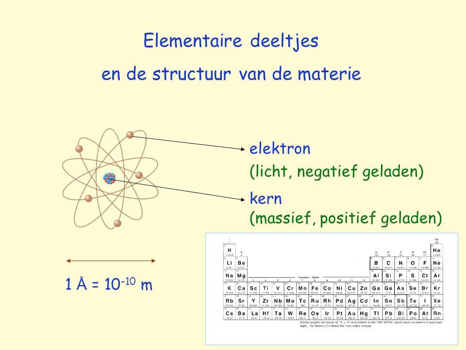 Atoomkern proton neutron (positief geladen) (elektrisch neutraal) 1 fm = 10 -15 m kernkrachten >> elektrische (Coulomb) krachten