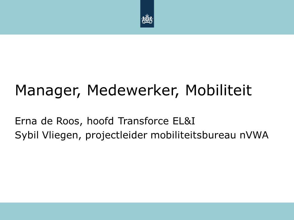 Manager, Medewerker, Mobiliteit Erna de Roos, hoofd Transforce EL&I Sybil Vliegen, projectleider mobiliteitsbureau nVWA
