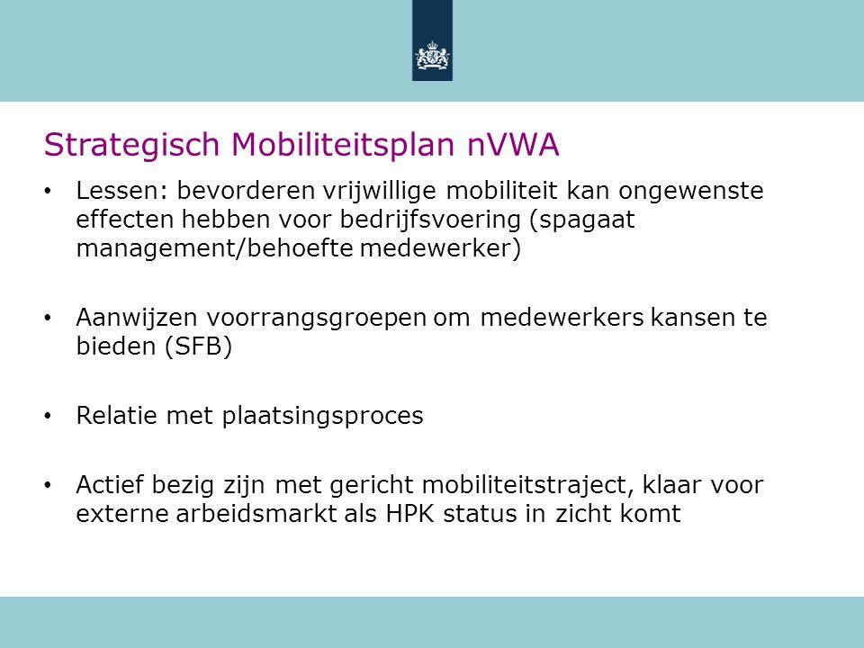 Strategisch Mobiliteitsplan nVWA Lessen: bevorderen vrijwillige mobiliteit kan ongewenste effecten hebben voor bedrijfsvoering (spagaat management/behoefte medewerker) Aanwijzen voorrangsgroepen om medewerkers kansen te bieden (SFB) Relatie met plaatsingsproces Actief bezig zijn met gericht mobiliteitstraject, klaar voor externe arbeidsmarkt als HPK status in zicht komt