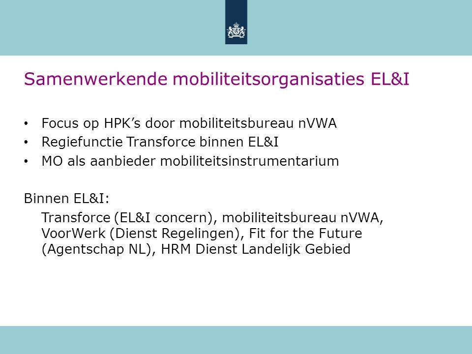 Samenwerkende mobiliteitsorganisaties EL&I Focus op HPK's door mobiliteitsbureau nVWA Regiefunctie Transforce binnen EL&I MO als aanbieder mobiliteitsinstrumentarium Binnen EL&I: Transforce (EL&I concern), mobiliteitsbureau nVWA, VoorWerk (Dienst Regelingen), Fit for the Future (Agentschap NL), HRM Dienst Landelijk Gebied
