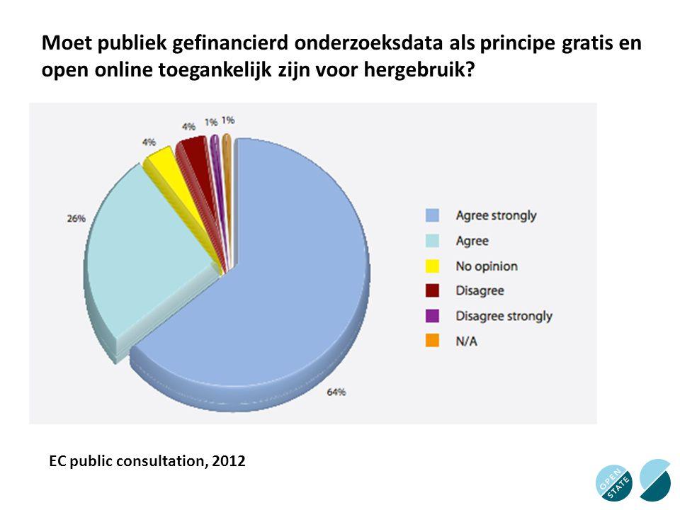 Moet publiek gefinancierd onderzoeksdata als principe gratis en open online toegankelijk zijn voor hergebruik? EC public consultation, 2012