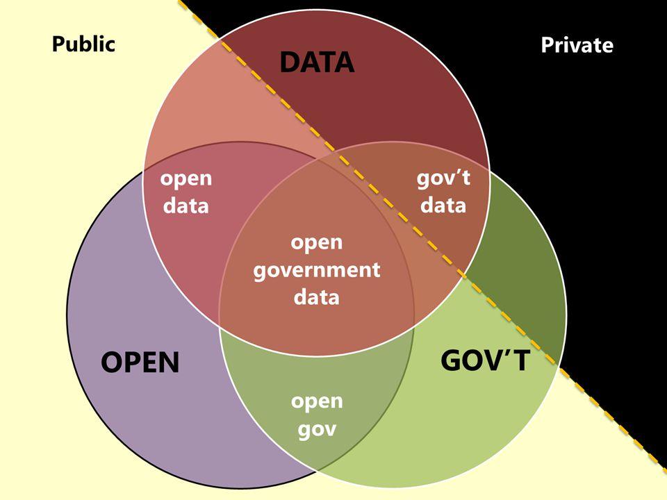 Open State Foundation Tolhuisweg 2 1031 CL Amsterdam Tel: 020-308-0567 contact@openstate.eu - @OpenStateEU