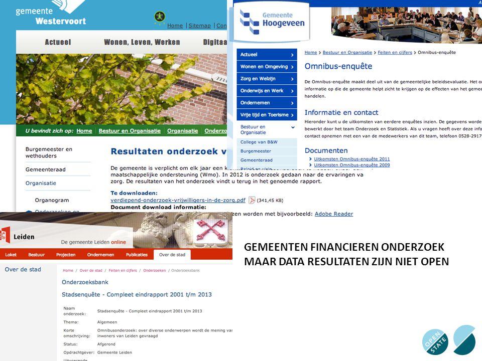 De overheid is met ongeveer 40% van het totaal een belangrijke financier van onderzoek in Nederland.