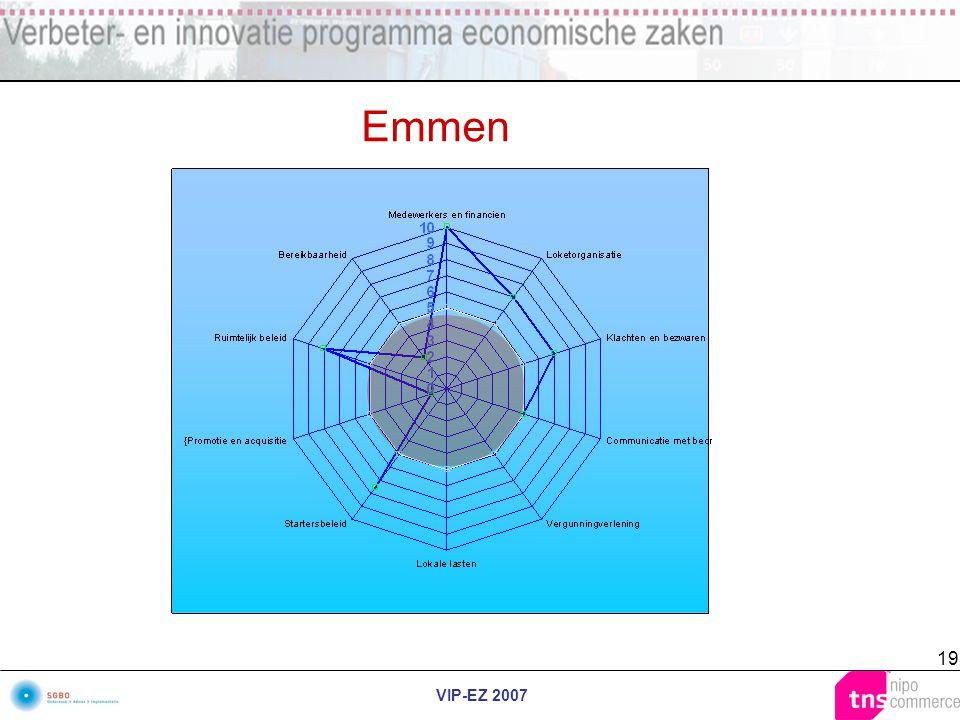 VIP-EZ 2007 19 Emmen
