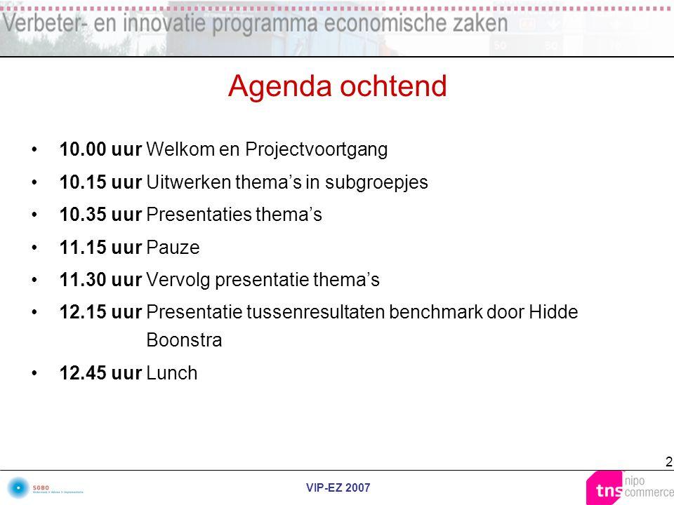 VIP-EZ 2007 2 Agenda ochtend 10.00 uurWelkom en Projectvoortgang 10.15 uurUitwerken thema's in subgroepjes 10.35 uurPresentaties thema's 11.15 uurPauz