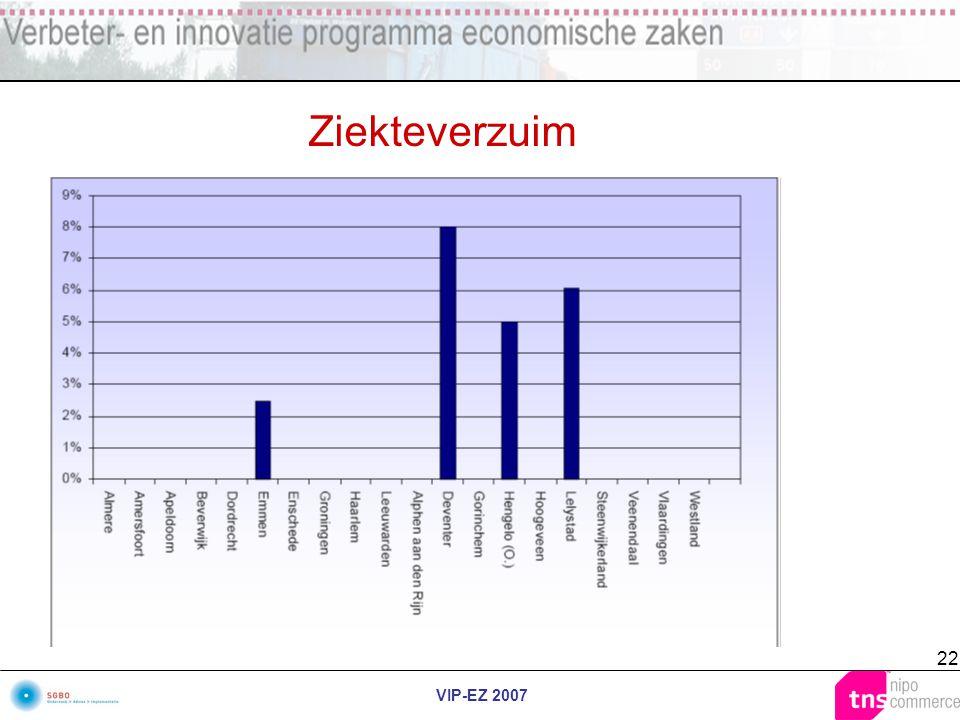 VIP-EZ 2007 22 Ziekteverzuim