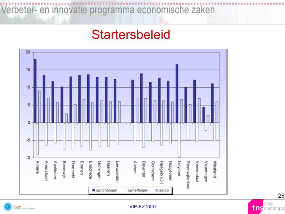 VIP-EZ 2007 26 Startersbeleid