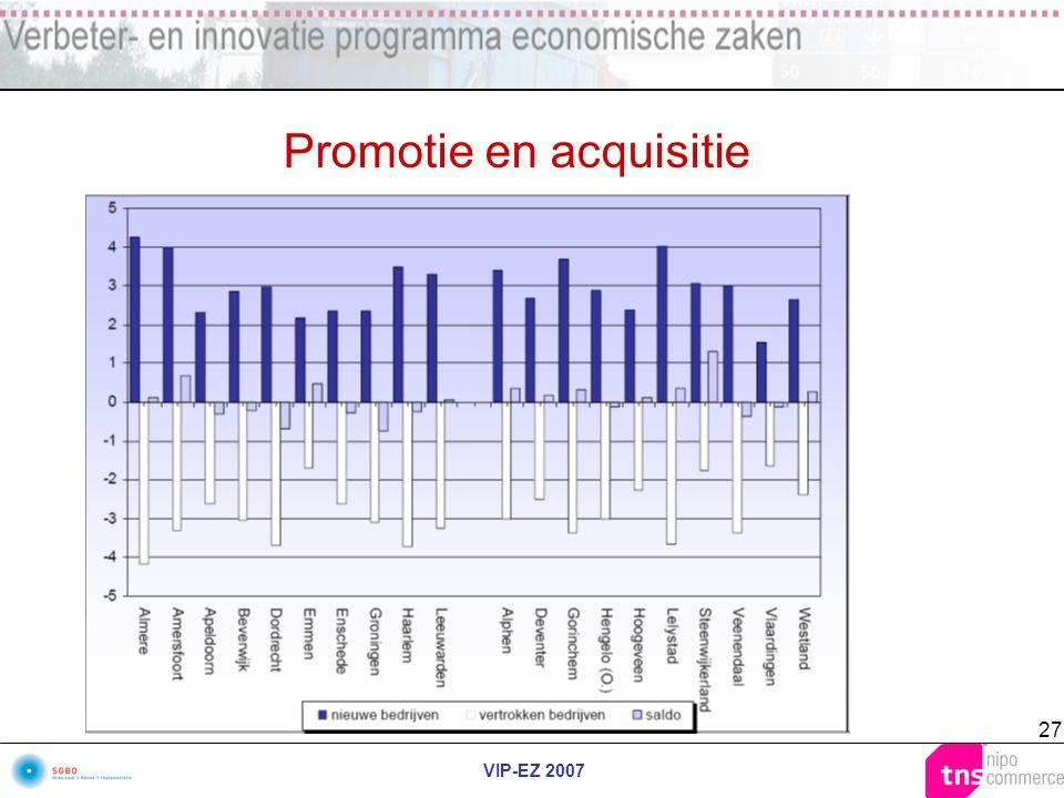 VIP-EZ 2007 27 Promotie en acquisitie