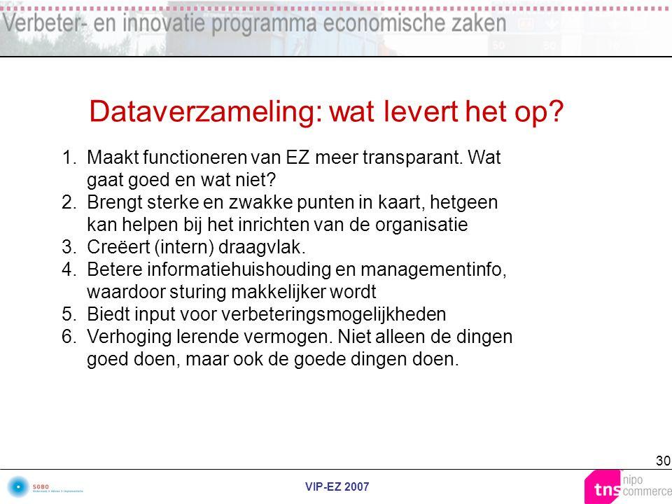 VIP-EZ 2007 30 1.Maakt functioneren van EZ meer transparant. Wat gaat goed en wat niet? 2.Brengt sterke en zwakke punten in kaart, hetgeen kan helpen