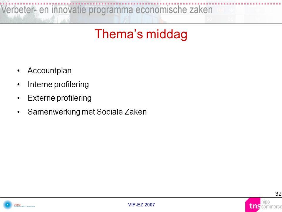 VIP-EZ 2007 32 Thema's middag Accountplan Interne profilering Externe profilering Samenwerking met Sociale Zaken