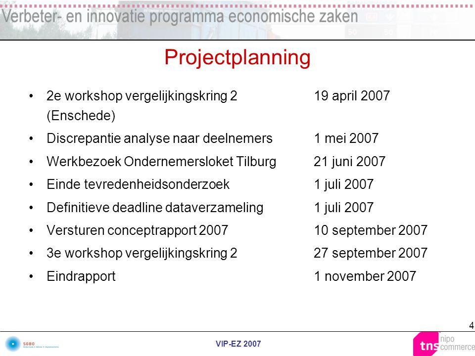 VIP-EZ 2007 4 Projectplanning 2e workshop vergelijkingskring 219 april 2007 (Enschede) Discrepantie analyse naar deelnemers1 mei 2007 Werkbezoek Onder