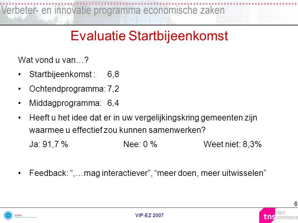 VIP-EZ 2007 6 Evaluatie Startbijeenkomst Wat vond u van…? Startbijeenkomst : 6,8 Ochtendprogramma: 7,2 Middagprogramma: 6,4 Heeft u het idee dat er in