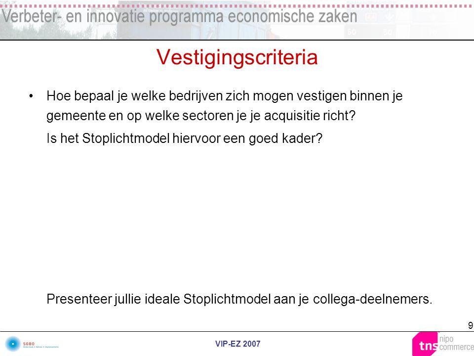 VIP-EZ 2007 9 Vestigingscriteria Hoe bepaal je welke bedrijven zich mogen vestigen binnen je gemeente en op welke sectoren je je acquisitie richt? Is