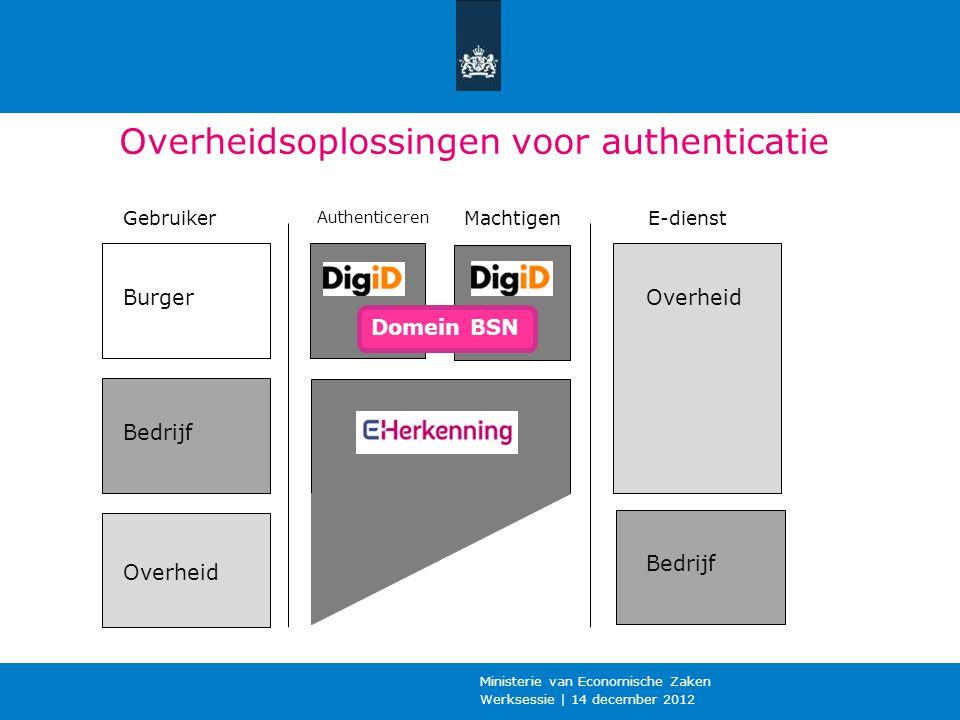 Werksessie | 14 december 2012 Ministerie van Economische Zaken Gebruiker E-dienst Authenticeren Bedrijf Overheid Bedrijf Overheid Machtigen Burger Ove