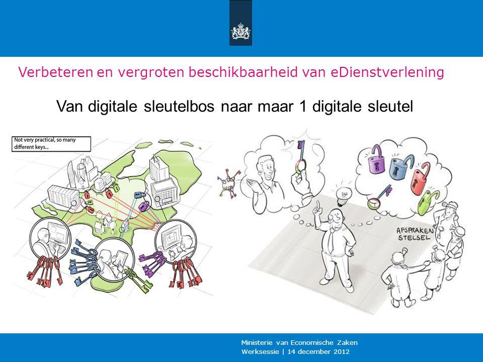 Werksessie | 14 december 2012 Ministerie van Economische Zaken Verbeteren en vergroten beschikbaarheid van eDienstverlening Van digitale sleutelbos na