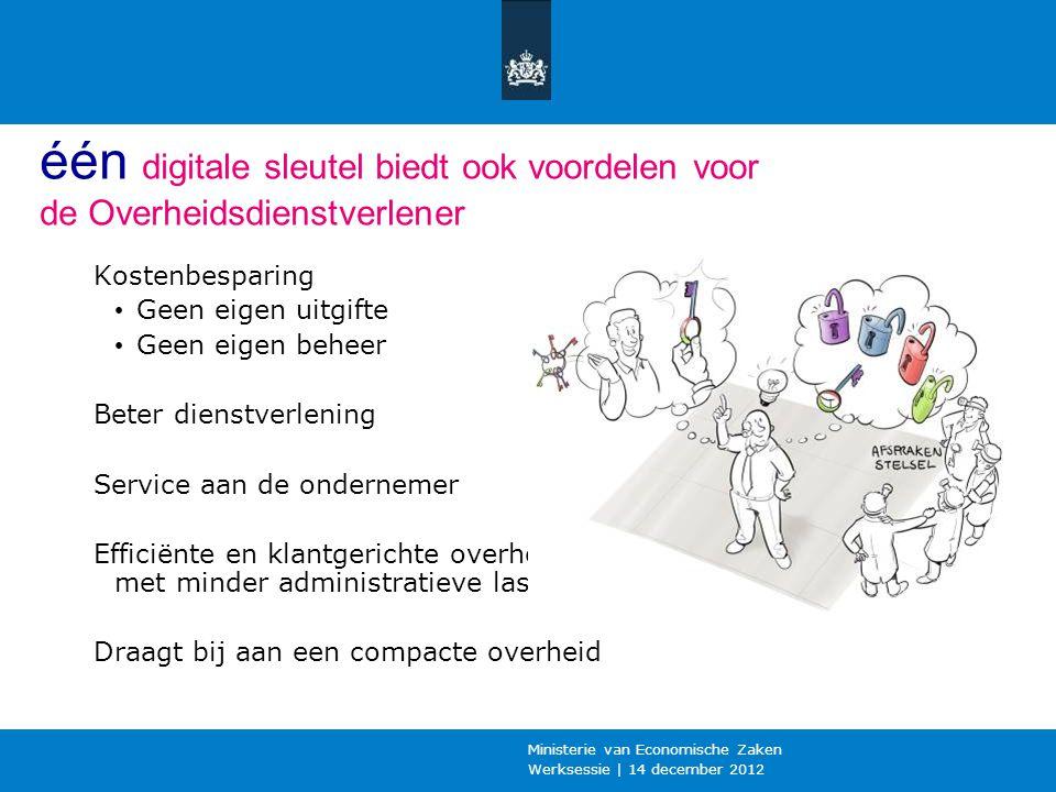 Werksessie | 14 december 2012 Ministerie van Economische Zaken Kostenbesparing Geen eigen uitgifte Geen eigen beheer Beter dienstverlening Service aan