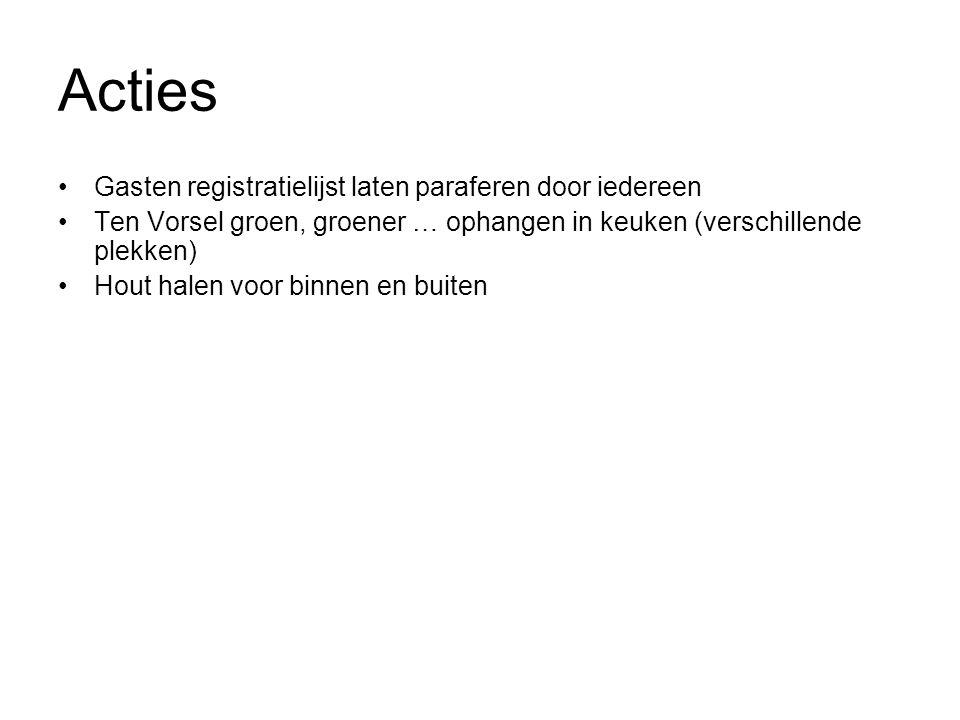 Acties Gasten registratielijst laten paraferen door iedereen Ten Vorsel groen, groener … ophangen in keuken (verschillende plekken) Hout halen voor bi