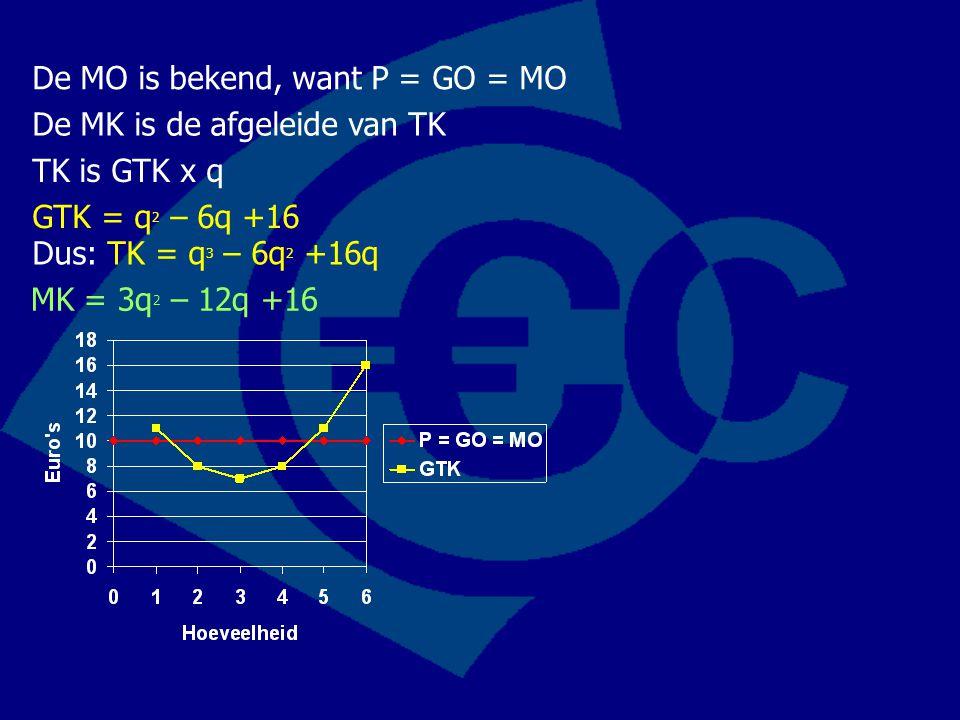 De MO is bekend, want P = GO = MO De MK is de afgeleide van TK TK is GTK x q GTK = q 2 – 6q +16 Dus: TK = q 3 – 6q 2 +16q MK = 3q 2 – 12q +16