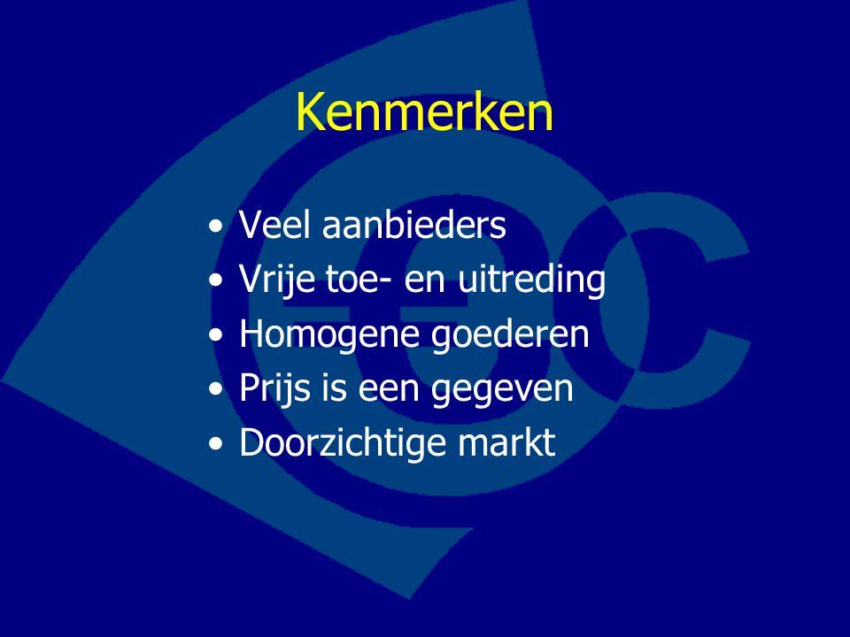 Kenmerken Veel aanbieders Vrije toe- en uitreding Homogene goederen Prijs is een gegeven Doorzichtige markt