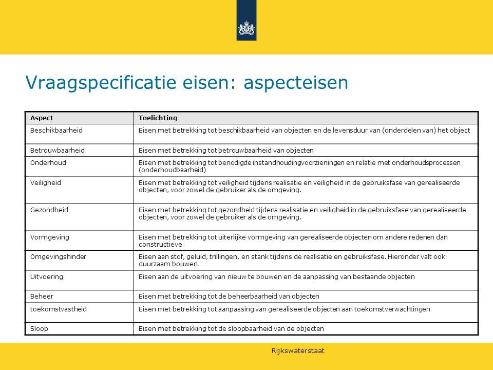 Rijkswaterstaat Vraagspecificatie eisen: aspecteisen AspectToelichting BeschikbaarheidEisen met betrekking tot beschikbaarheid van objecten en de leve